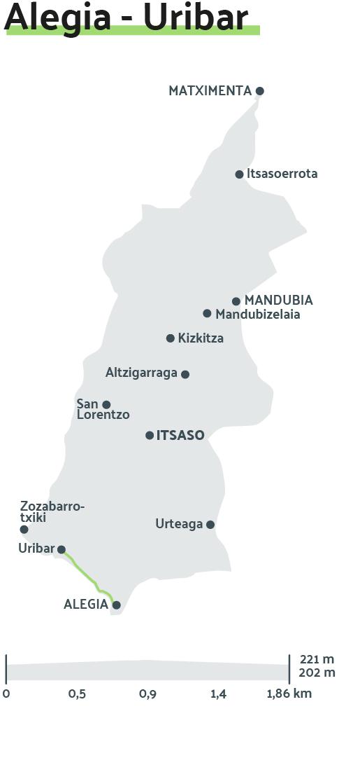 Mapa: Alegia - Uribar sendero verde
