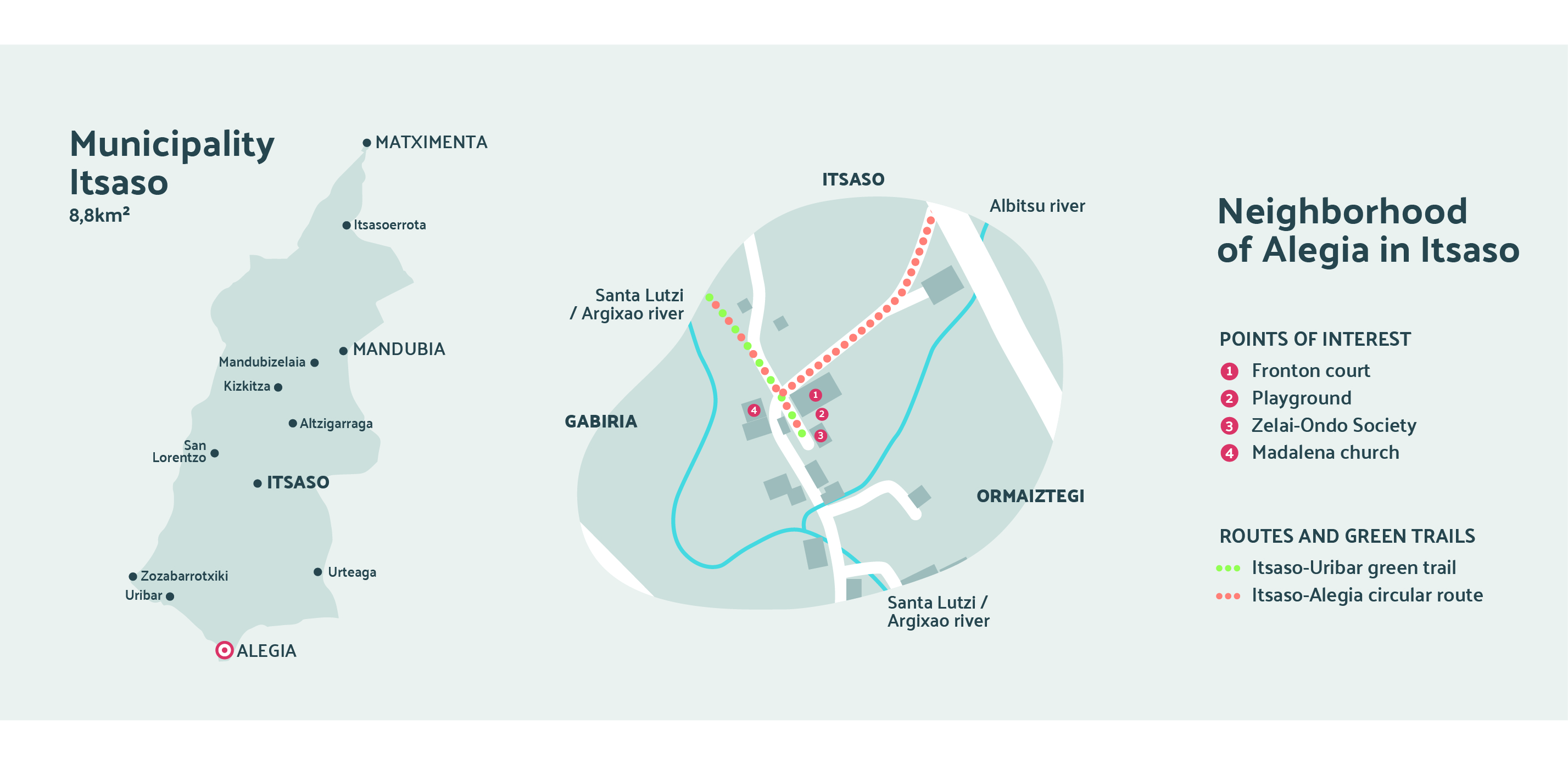 Map - Points of interest in Alegia neighborhood of Itsaso