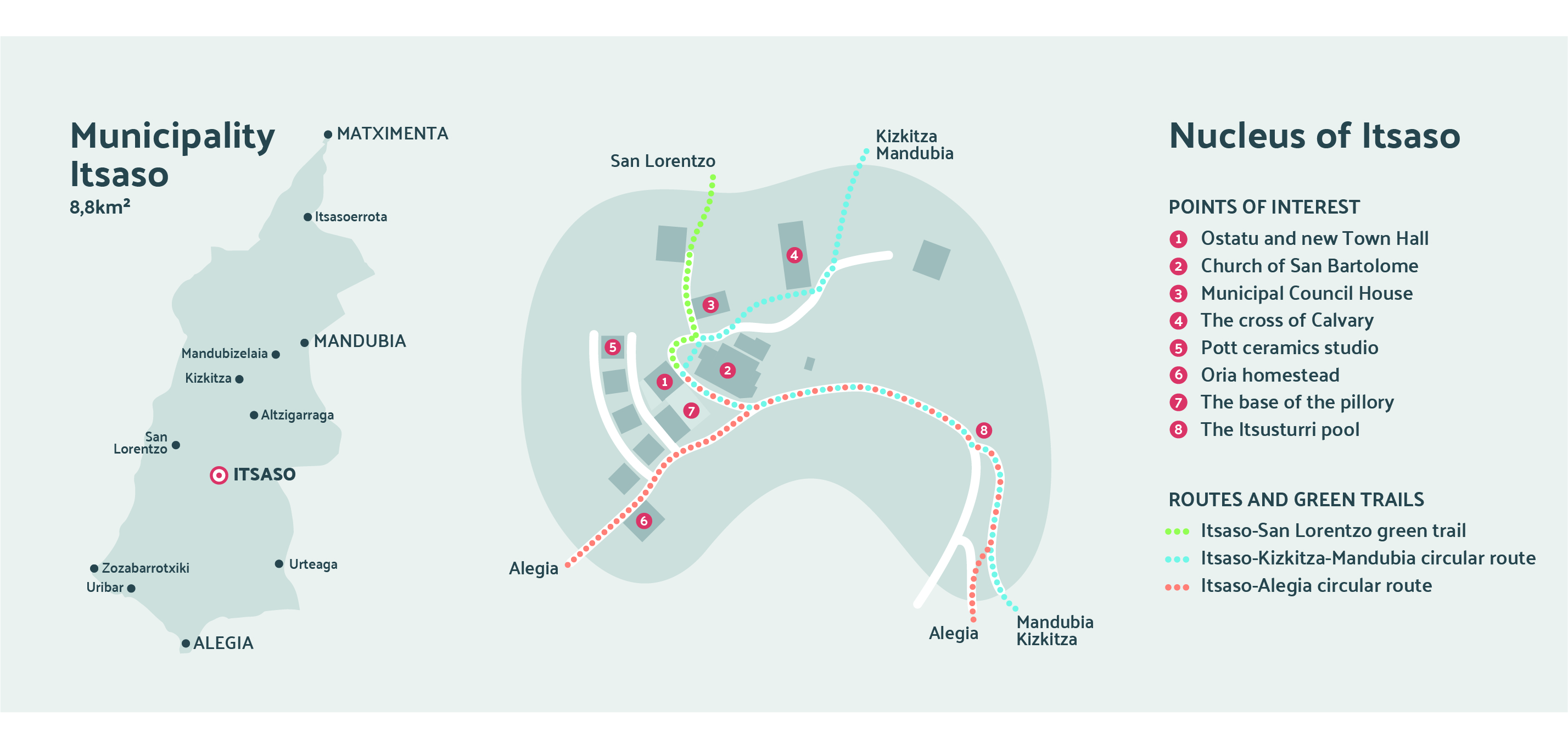 Map - Itsaso nucleus